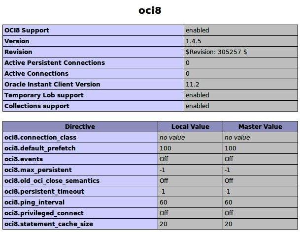 Instalando OCI8 e Oracle Instant Client no Ubuntu